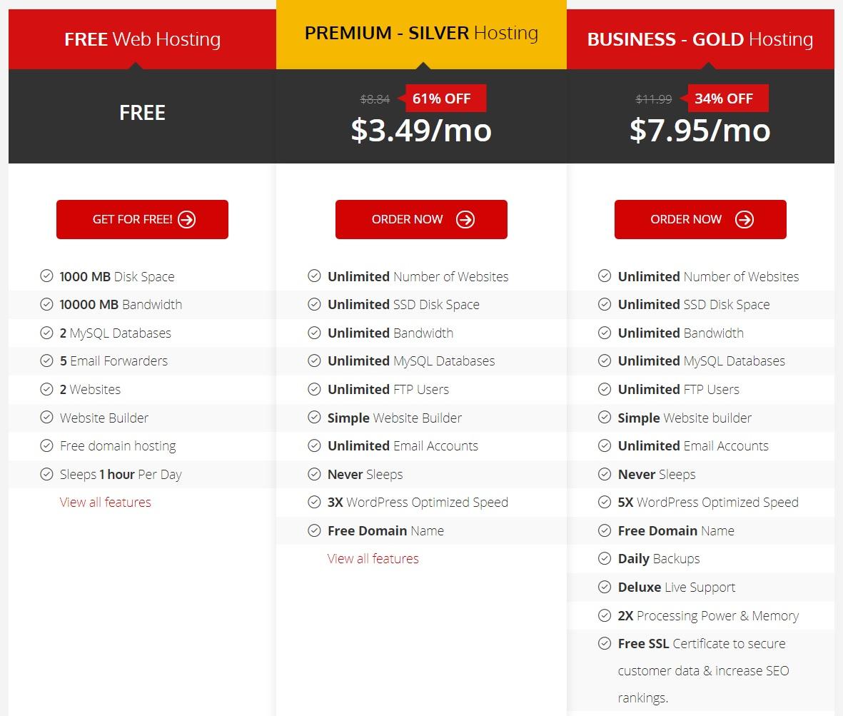 000webhosting plan and pricing